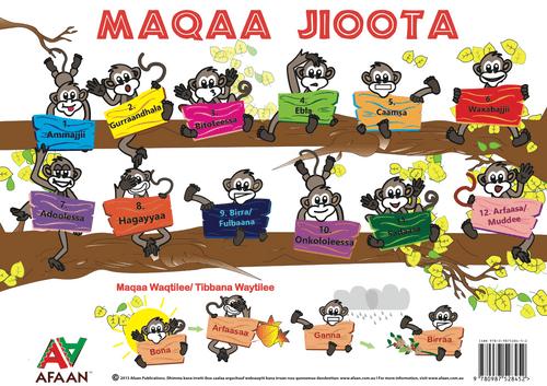 E-POSTER: Maqaa Ji'oota