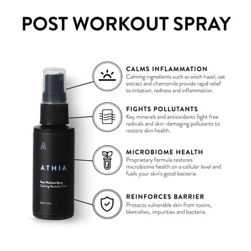 POST WORKOUT SPRAY - Calming Recovery Toner