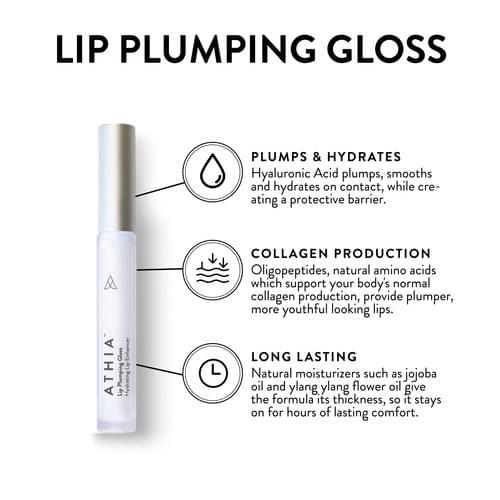 ATHIA - Lip Plumping Gloss
