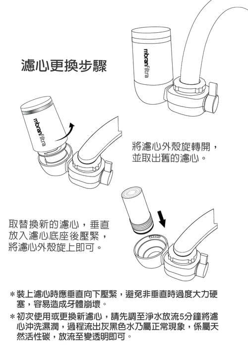 家用型水龍頭除菌淨水器 (替換濾心2入組)