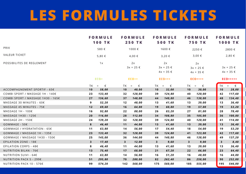 FORMULES TICKETS