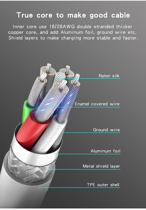 XGW816 TPE 2A Fast Charger Fast Charing Micro USB Cable, Micro USB 2.0 Fast Charging Cable Bulk