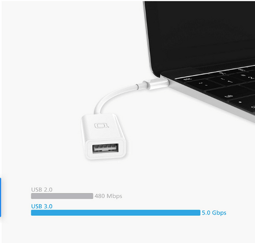 OTG Data Cable  Adapter,Type C to USB3.0 OTG Cable, OTG Cable for USB Type C, USB C to USB OTG Cable