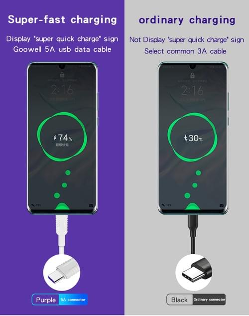 White TPE USB C to USB A Data Transfer Cable, USB C to USB A Fast Charging Cable, USB C Fast Charge