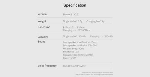 Mini 2 TWS Bluetooth Wireless Earbuds, True Wireless Stereo Earbuds, TWS True Wireless Stereo i12