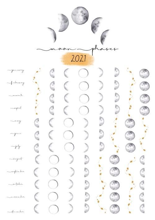 2021 Moon Phase Calendar