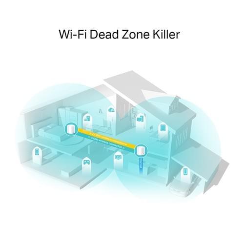 Router Tplink Mesh Deco W3600 (paquete de 2)