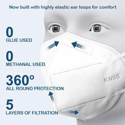 4000 pcs KN95 5-Ply Respirator Mask WHOLESALE