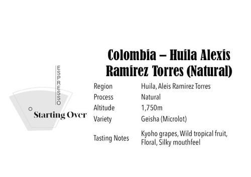 Colombia Huila Alexis Ramirez Torres Geisha(Natural)