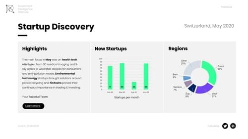 Startup Discovery May 2020
