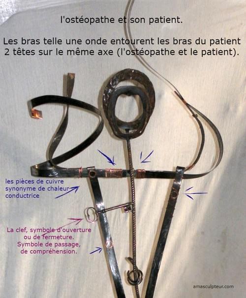 L'ostéopathe et son patient