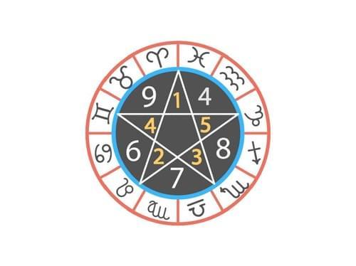 Kundalini Numerology Session - One Hour