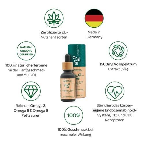 Breathe Organics Hanf-ÖlRelaxe Me 5% CBD