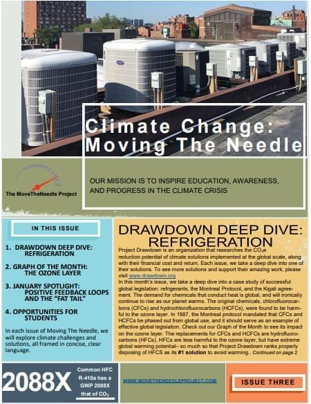 March Newsletter: Refrigeration, Ozone, and Positive Feedback Loops