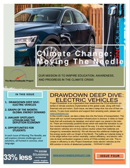 April Newsletter: Electric Vehicles, Lithium, and Moving Finish Lines
