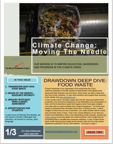 February Newsletter: Food Waste and Your Resource Footprint
