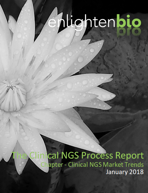 Chapter - Clinical NGS Market Trends