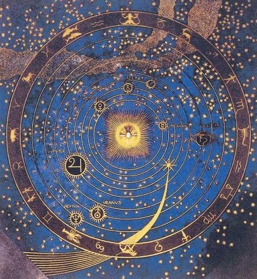 Séance approfondissement Astrologie