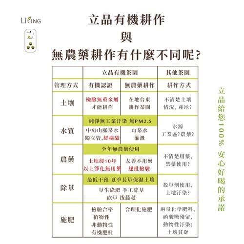 [立品茶園]全年無農藥 金萱茶包 3g 單包零售