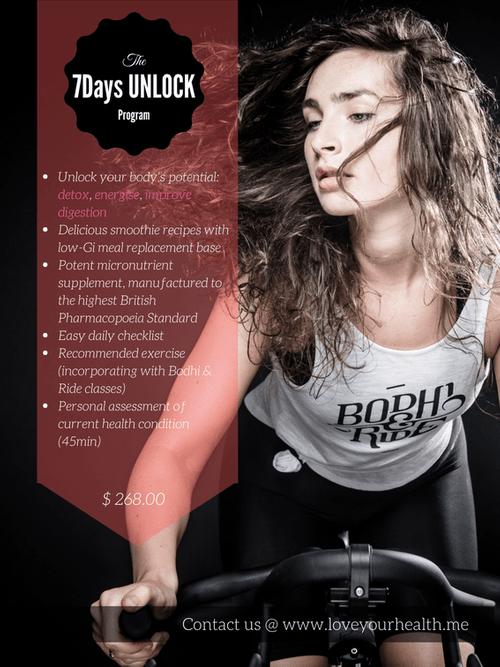 Wellness Kickstart - 7 Days Unlock
