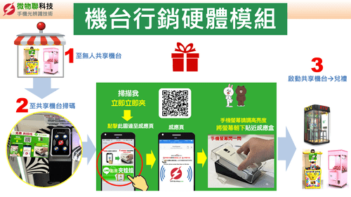 投幣機台行銷硬體模組
