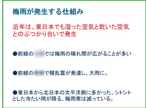 ヤマテン猪熊隆之によるオンライン山岳気象講座「梅雨期の天気入門」(2018/05/30収録)
