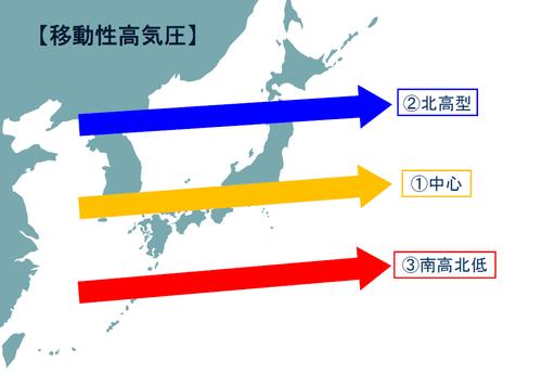 ヤマテン河野卓郎によるオンライン山岳気象講座「春山の気象入門」(2019年4月収録)