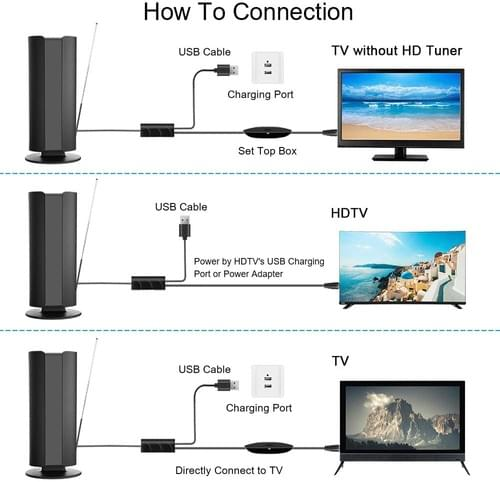 Indoor TV Aerial, Digital Freeview TV Aerial with Amplifier Signal Booster,