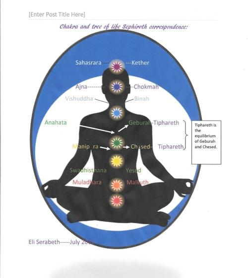 Pranayama meditation class.
