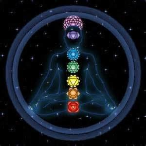 Aura and Chakra Reading