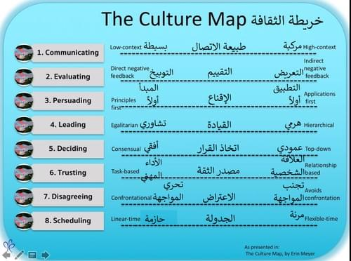 ورشة خريطة ثقافة العمل