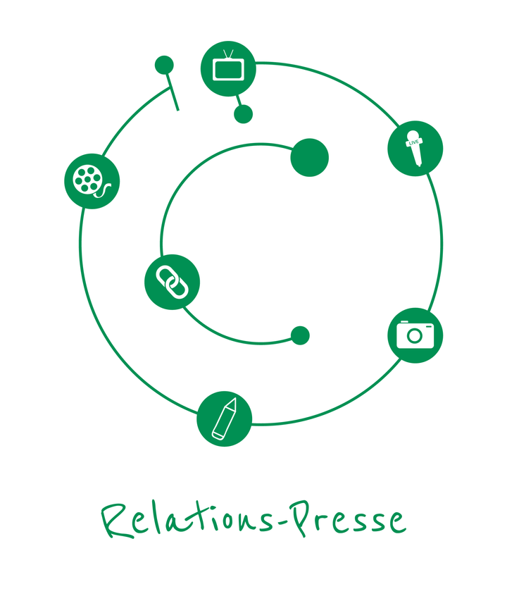 Relations-presse - Jeannette Communication