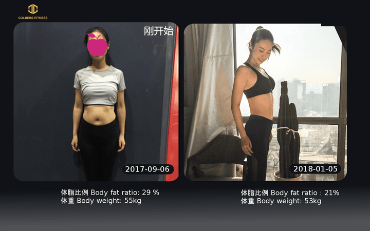 Personal Trainer Peking Personal Training Beijing