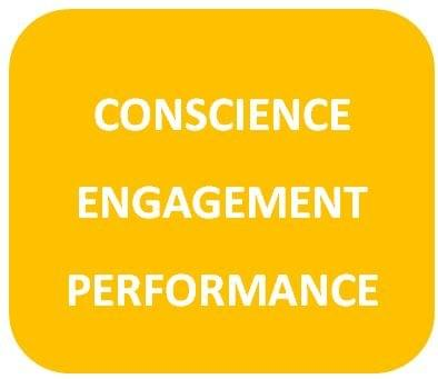 Conscience, engagement, performance