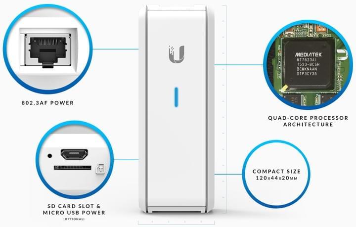 Ubiquiti Unifi integration