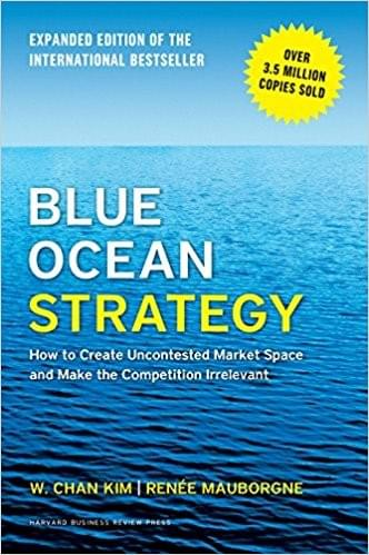 Business Design Book: Blue Ocean Strategy