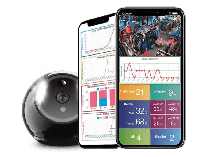 Soteria analytics camera with Soteria app on phone