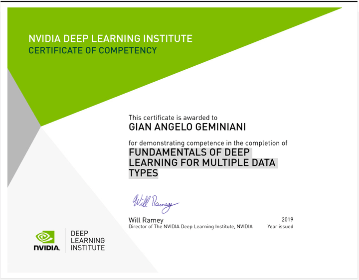Geminiani di Botika per certificazione NVIDIA DEEP LEARNING Multiple DATA
