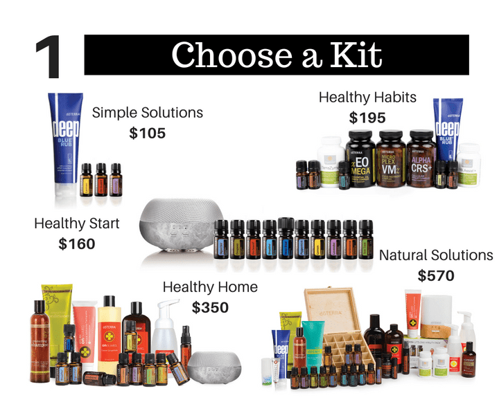 Best Way to order doTERRA from Living My Essential Life - first select a kit