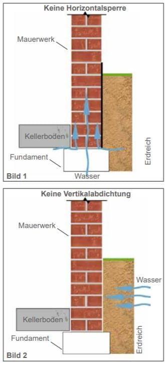 Bevorzugt Horizontal- & Vertikalsperre - www.wände-entfeuchten.de BW86