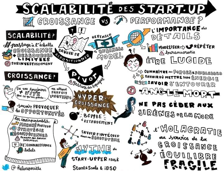 sketchnotes, facilitation graphique, facilitation visuelle, Hélène Pouille, entrepreneuriat, scalabilité, start-up, nantes digital week, nantes