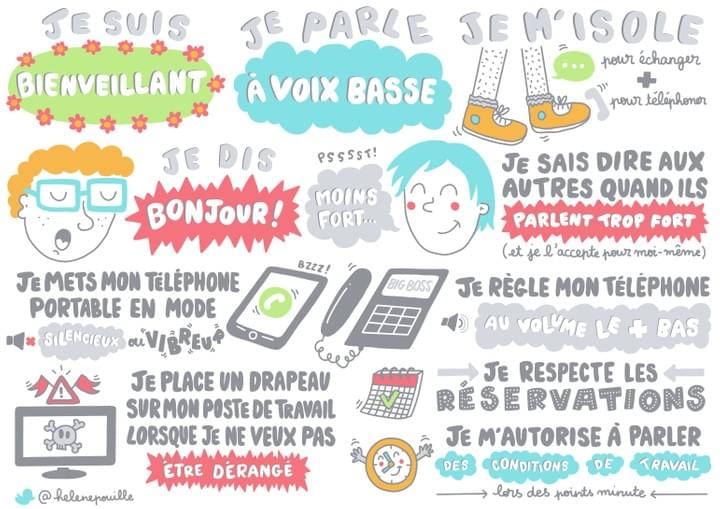 sketchnotes, infographie, Facilitation graphique, facilitation visuelle, Hélène Pouille, open space, management