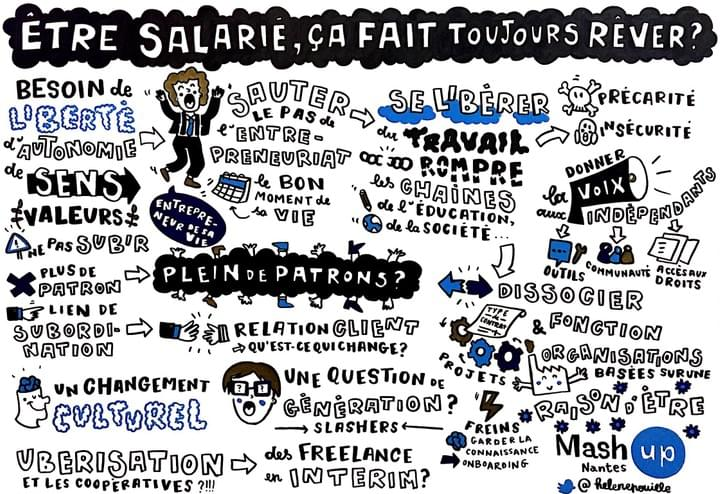 sketchnotes, facilitation graphique, facilitation visuelle, Hélène Pouille, entrepreneuriat, salariat, mash up, nantes