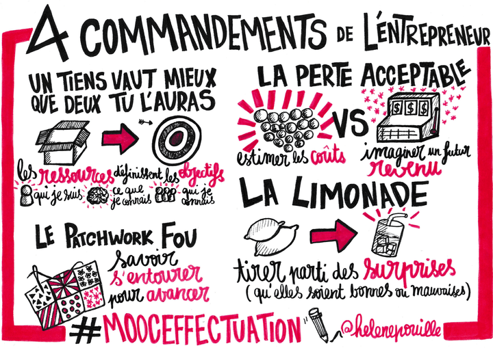 sketchnotes, facilitation graphique, facilitation visuelle, Hélène Pouille, mooc, entrepreneuriat, effectuation