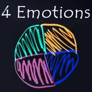 4 Four Emotions StartOver.xyz Possibility Management