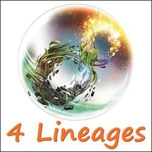 4 Lineages on Archetypal Lineage, startover.xyz; powered by Possibility Management
