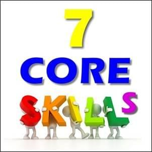 Possibilitators do their work using 7 Core Skills, here is how, possibilitymanagement