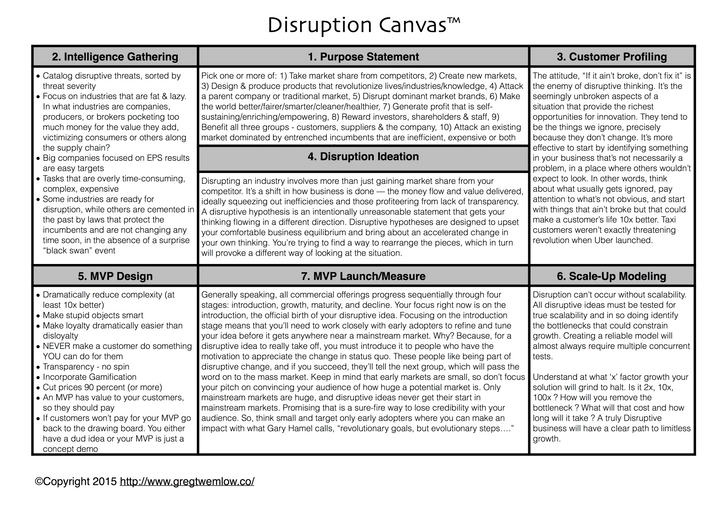 Disruption Canvas by Greg Twemlow