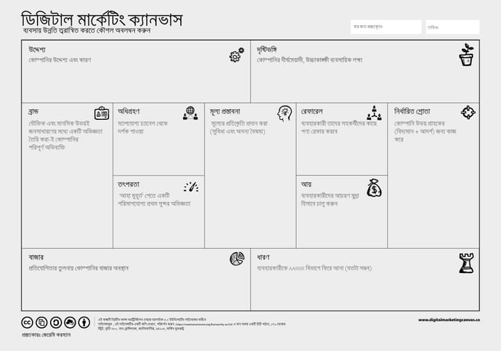 Digital-Marketing-Canvas_Bengali