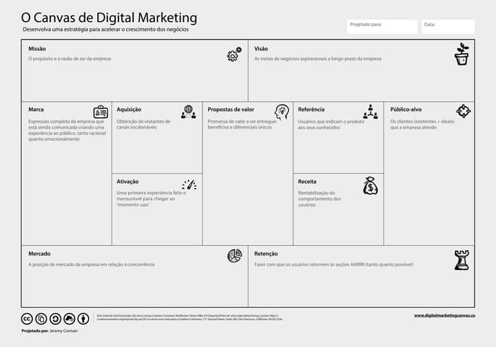 Digital-Marketing-Canvas_Portuguesa